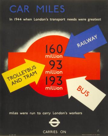 Poster; Car miles; London Transport carries on, by James Fitton, 1945